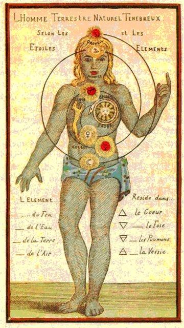 Чакры по Ордену РозенКрейцев (Розы и креста)